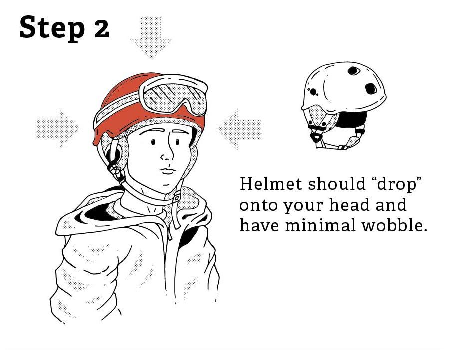 helmet size guide 2
