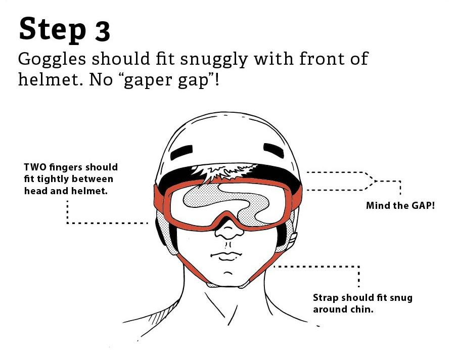 Helmet Size Guide 3