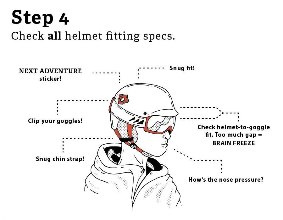 helmet size guide 4