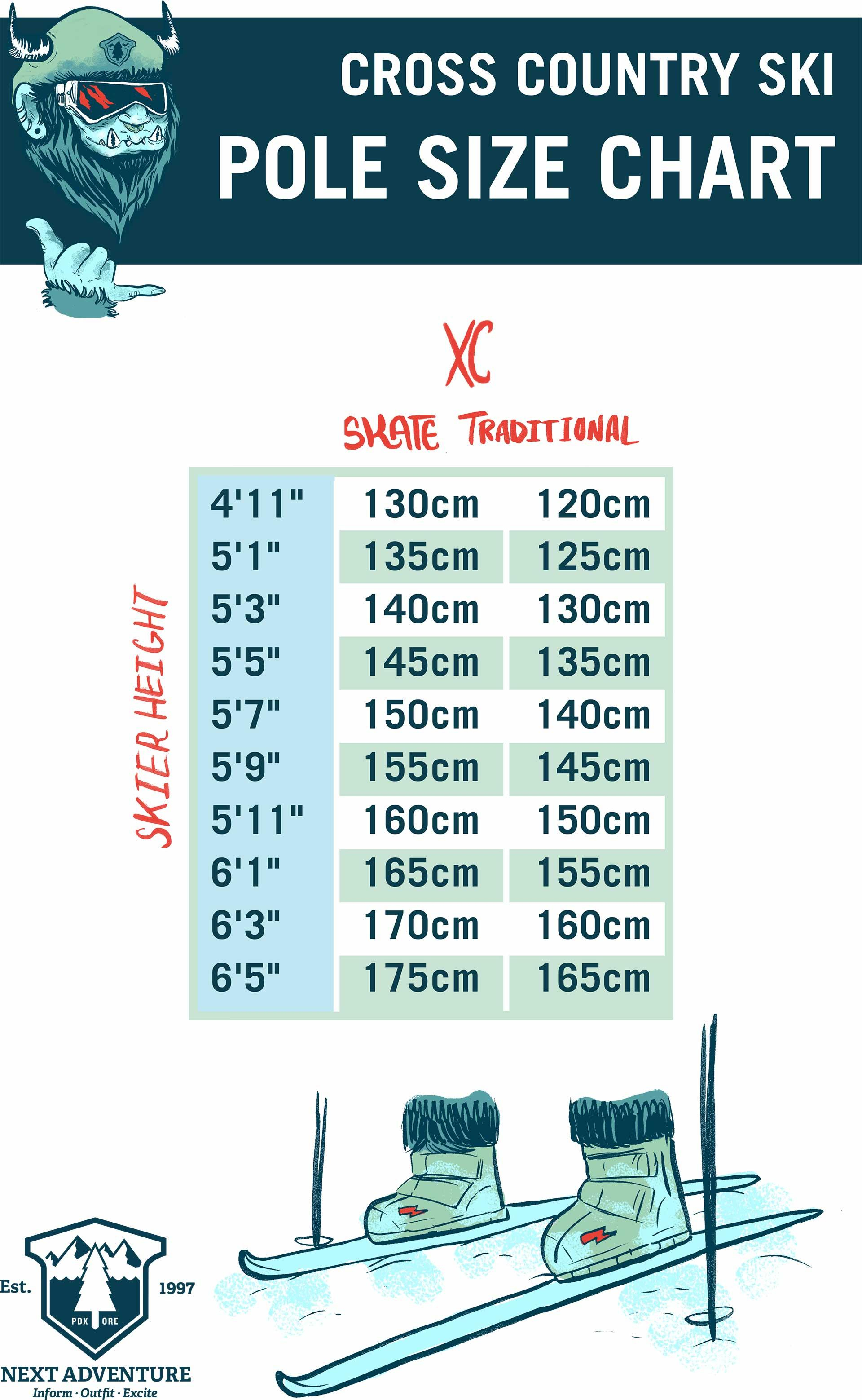 Size Chart For X Country Ski Poles